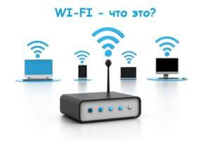 Wi-Fi – что это такое
